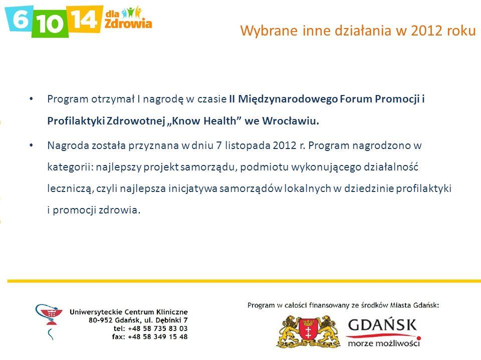 Wybrane inne działania w 2012 roku Program otrzymał I nagrodę w czasie II Międzynarodowego Forum Promocji i Profilaktyki Zdrowotnej Know Health we Wro