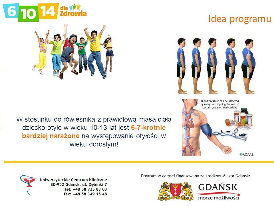 Idea programu W stosunku do rówieśnika z prawidłową masą ciała dziecko otyłe w wieku 10-13 lat jest 6-7-krotnie bardziej narażone na występowanie otył