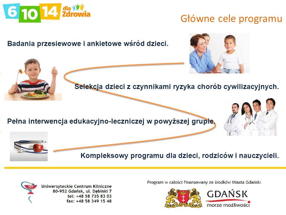 Główne cele programu Badania przesiewowe i ankietowe wśród dzieci. Selekcja dzieci z czynnikami ryzyka chorób cywilizacyjnych. Pełna interwencja eduka