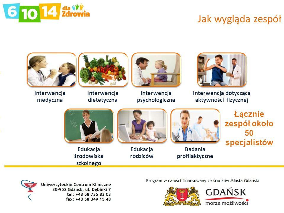 Jak wygląda zespół Interwencja medyczna Interwencja dietetyczna Interwencja psychologiczna Interwencja dotycząca aktywności fizycznej Edukacja środowi