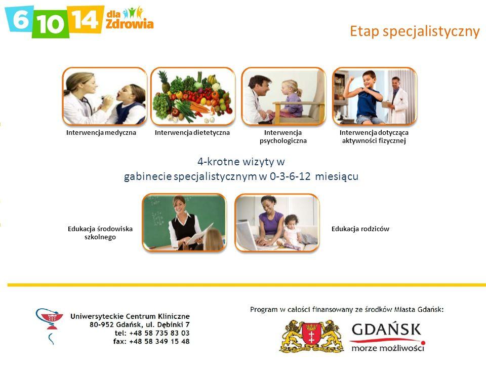 Etap specjalistyczny Interwencja medycznaInterwencja dietetycznaInterwencja psychologiczna Interwencja dotycząca aktywności fizycznej Edukacja środowi
