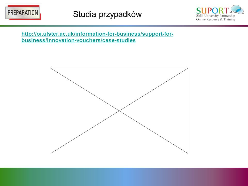 Studia przypadków http://www.youtube.com/watch?v=9pudH0Ut38I&feature=player_embedded Perspektywa uniwersytecka(Waterford IT) Shasta Baby Products – Innovation Voucher http://www.youtube.com/watch?v=Ape1boxZWAY