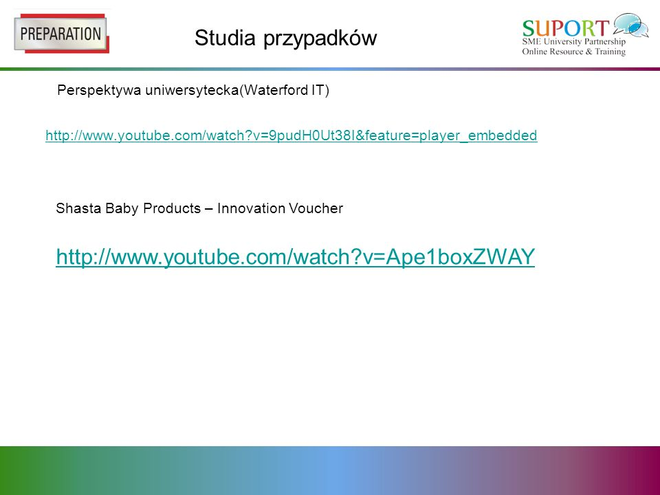 Studia przypadków http://www.youtube.com/watch v=9pudH0Ut38I&feature=player_embedded Perspektywa uniwersytecka(Waterford IT) Shasta Baby Products – Innovation Voucher http://www.youtube.com/watch v=Ape1boxZWAY
