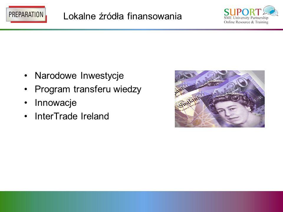 Lokalne źródła finansowania Narodowe Inwestycje Program transferu wiedzy Innowacje InterTrade Ireland