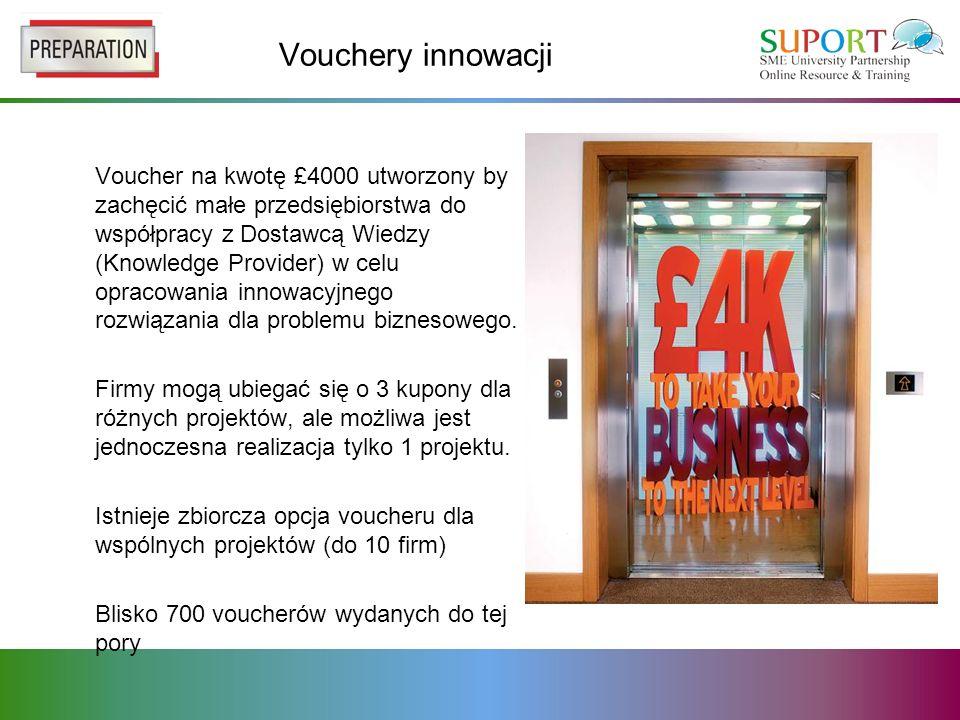 Vouchery innowacji Voucher na kwotę £4000 utworzony by zachęcić małe przedsiębiorstwa do współpracy z Dostawcą Wiedzy (Knowledge Provider) w celu opracowania innowacyjnego rozwiązania dla problemu biznesowego.