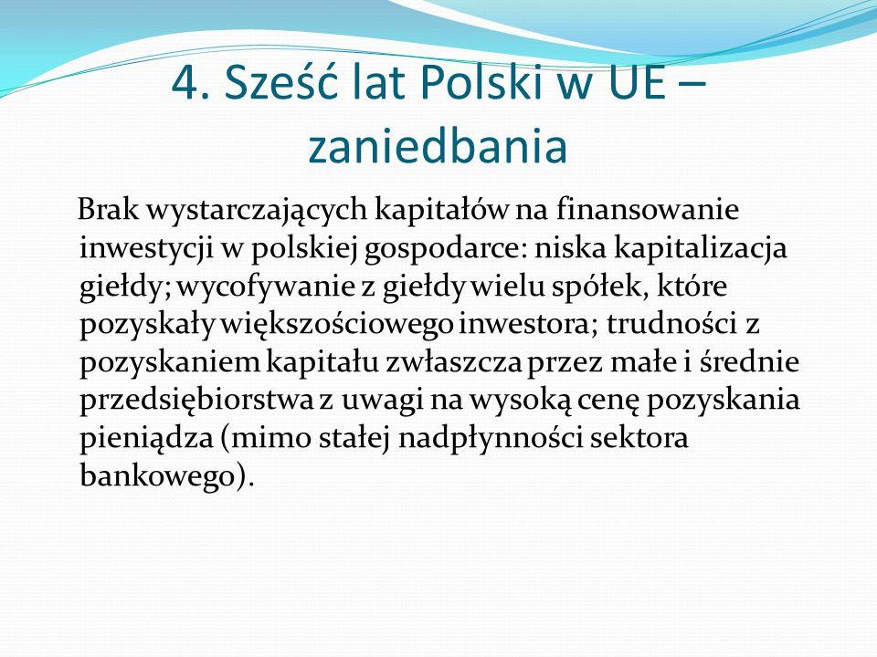 4. Sześć lat Polski w UE – zaniedbania Brak wystarczających kapitałów na finansowanie inwestycji w polskiej gospodarce: niska kapitalizacja giełdy; wy