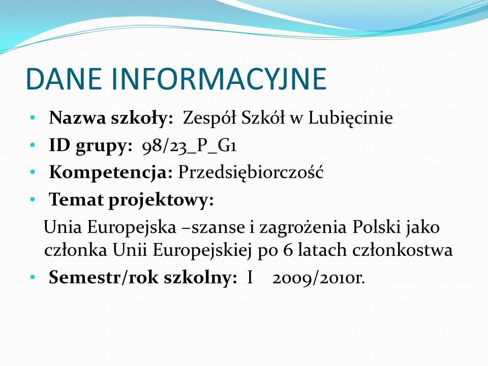 DANE INFORMACYJNE Nazwa szkoły: Zespół Szkół w Lubięcinie ID grupy: 98/23_P_G1 Kompetencja: Przedsiębiorczość Temat projektowy: Unia Europejska –szanse i zagrożenia Polski jako członka Unii Europejskiej po 6 latach członkostwa Semestr/rok szkolny: I 2009/2010r.