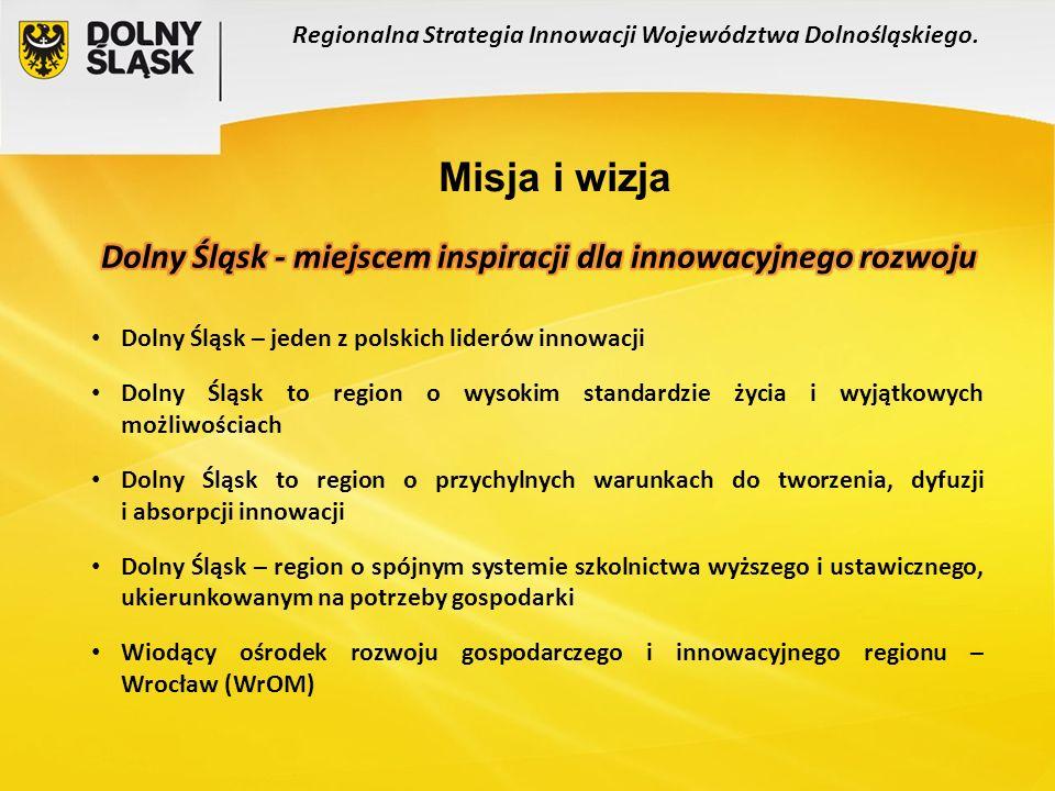 Misja i wizja Regionalna Strategia Innowacji Województwa Dolnośląskiego.