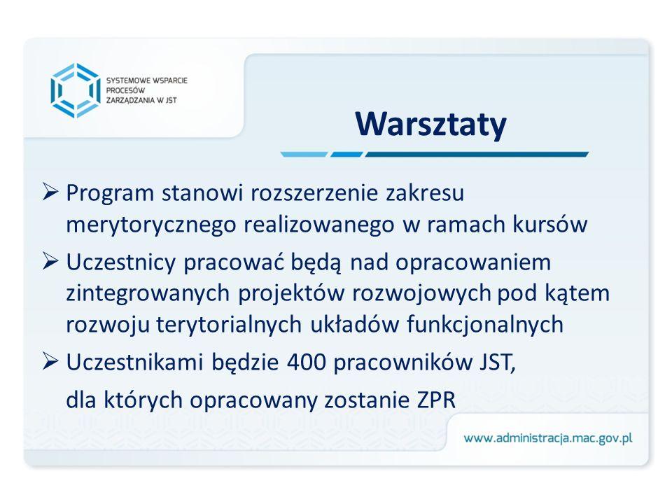 Warsztaty Program stanowi rozszerzenie zakresu merytorycznego realizowanego w ramach kursów Uczestnicy pracować będą nad opracowaniem zintegrowanych p