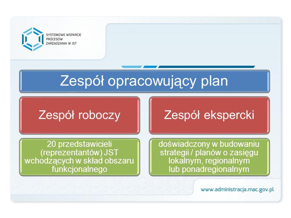 Duopolis Łódź – Warszawa OBSZAR ROZWOJU INTENSYWNEGO ROLNICTWA OBSZARY TURYSTYCZNE DOLIN RZECZNYCH PILICY, WARTY I BZURY kierunki współpracy ponadregionalnej ŁÓDZKI OBSZAR METROPOLITALNY ZAGŁĘBIE GÓRNICZO - ENERGETYCZNE BEŁCHATÓW – SZCZERCÓW - ZŁOCZEW ZAGŁĘBIE CERAMICZNO - BUDOWLANE OPOCZNO - TOMASZÓW MAZOWIECKI Rys.
