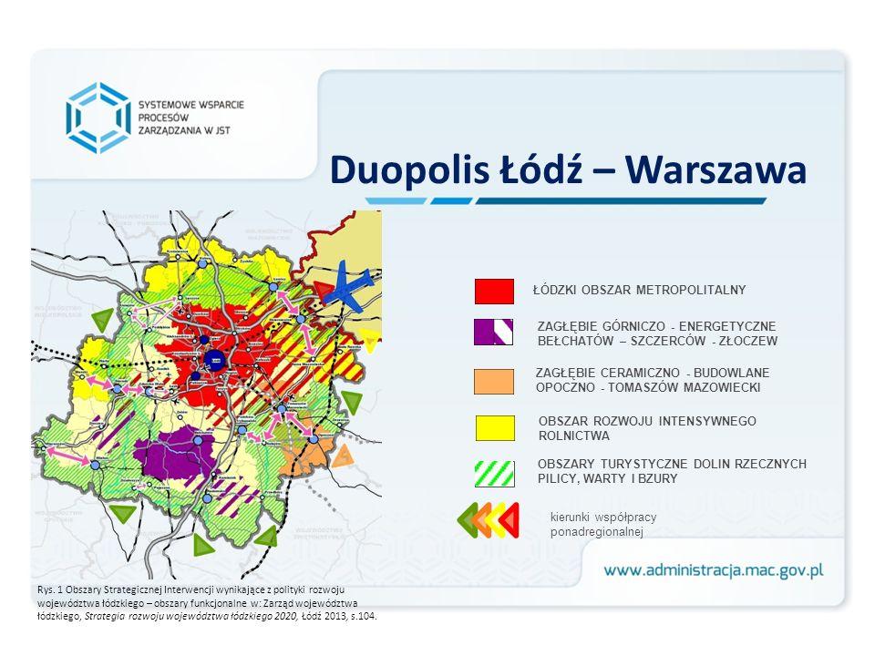Duopolis Łódź – Warszawa OBSZAR ROZWOJU INTENSYWNEGO ROLNICTWA OBSZARY TURYSTYCZNE DOLIN RZECZNYCH PILICY, WARTY I BZURY kierunki współpracy ponadregi