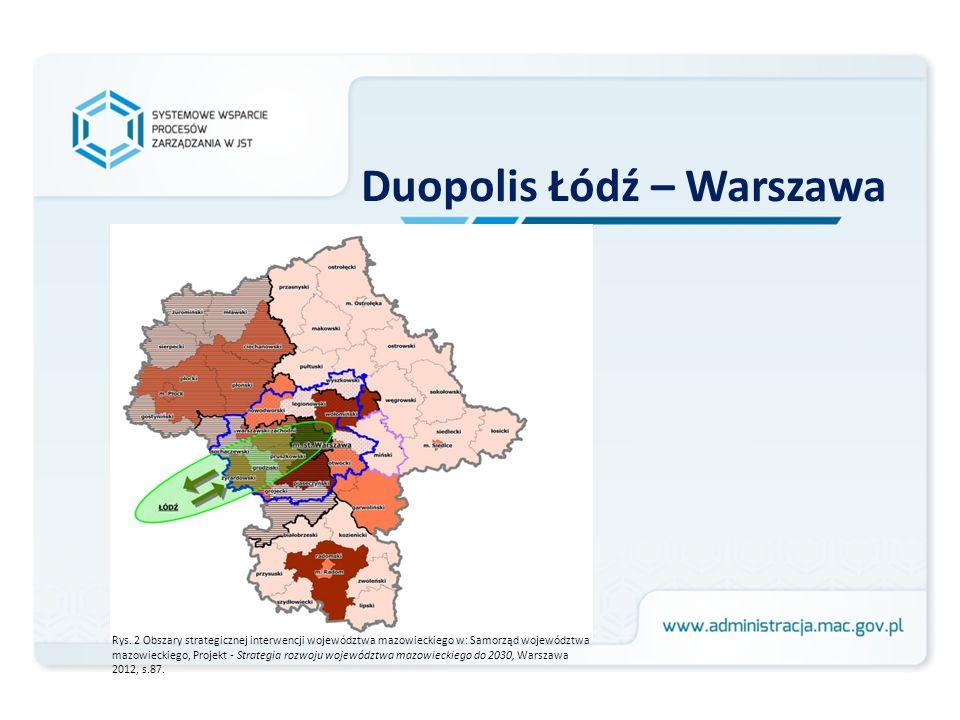 Duopolis Łódź – Warszawa Rys. 2 Obszary strategicznej interwencji województwa mazowieckiego w: Samorząd województwa mazowieckiego, Projekt - Strategia