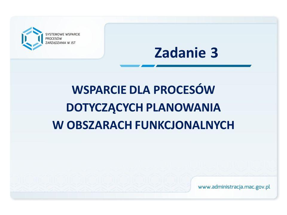 Cel zadania 3 Celem zadania jest usprawnienie istniejących procesów związanych z planowaniem w obszarach funkcjonalnych oraz usprawnienie procesów związanych z podejmowaniem decyzji w oparciu o rachunek społeczno-ekonomiczny i nowoczesne metody oceniania.