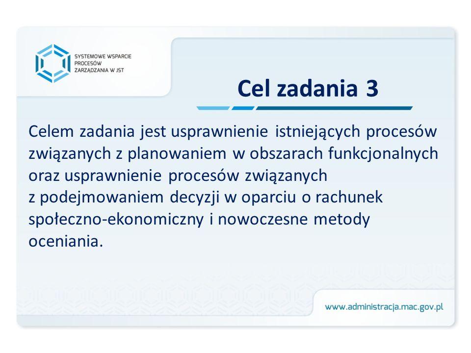 Cel zadania 3 Celem zadania jest usprawnienie istniejących procesów związanych z planowaniem w obszarach funkcjonalnych oraz usprawnienie procesów zwi