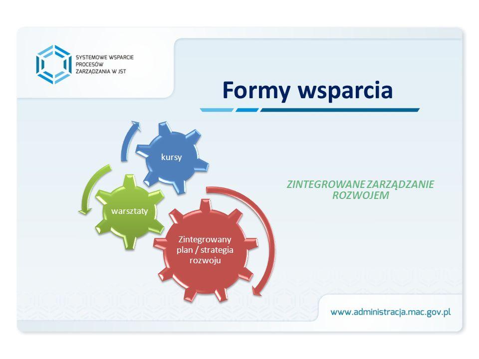 Formy wsparcia Zintegrowany plan / strategia rozwoju warsztaty kursy ZINTEGROWANE ZARZĄDZANIE ROZWOJEM