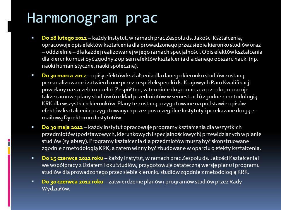 Harmonogram prac Do 28 lutego 2012 – każdy Instytut, w ramach prac Zespołu ds.