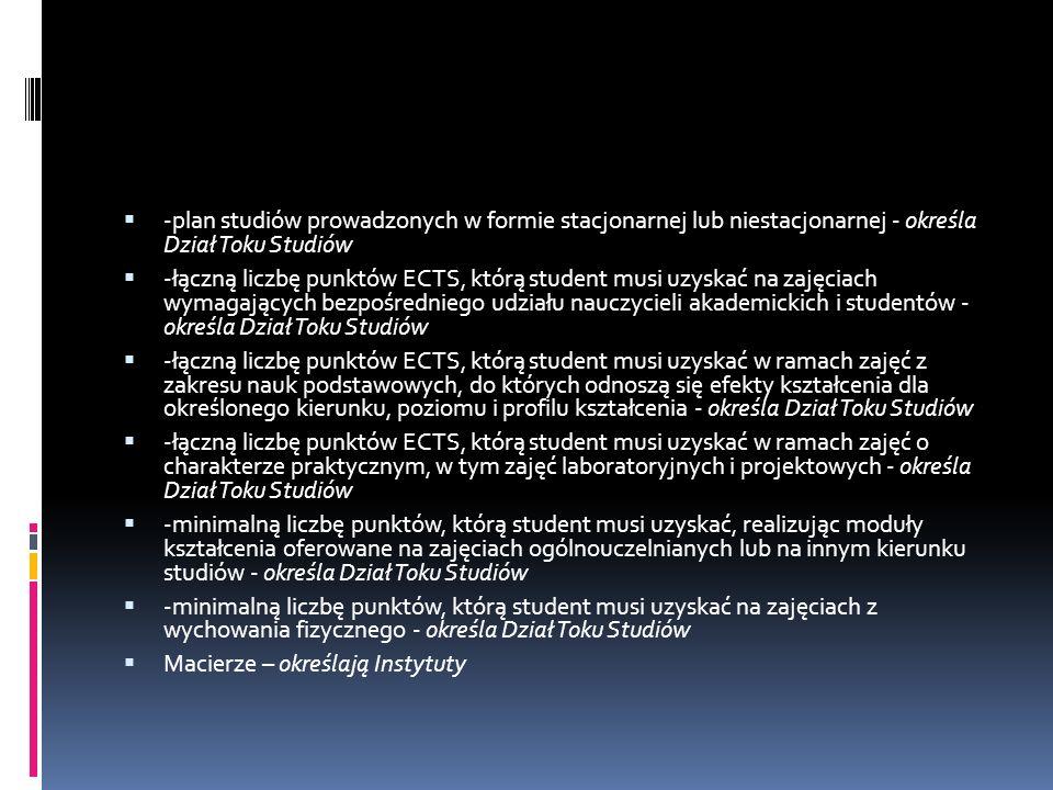 -plan studiów prowadzonych w formie stacjonarnej lub niestacjonarnej - określa Dział Toku Studiów -łączną liczbę punktów ECTS, którą student musi uzyskać na zajęciach wymagających bezpośredniego udziału nauczycieli akademickich i studentów - określa Dział Toku Studiów -łączną liczbę punktów ECTS, którą student musi uzyskać w ramach zajęć z zakresu nauk podstawowych, do których odnoszą się efekty kształcenia dla określonego kierunku, poziomu i profilu kształcenia - określa Dział Toku Studiów -łączną liczbę punktów ECTS, którą student musi uzyskać w ramach zajęć o charakterze praktycznym, w tym zajęć laboratoryjnych i projektowych - określa Dział Toku Studiów -minimalną liczbę punktów, którą student musi uzyskać, realizując moduły kształcenia oferowane na zajęciach ogólnouczelnianych lub na innym kierunku studiów - określa Dział Toku Studiów -minimalną liczbę punktów, którą student musi uzyskać na zajęciach z wychowania fizycznego - określa Dział Toku Studiów Macierze – określają Instytuty