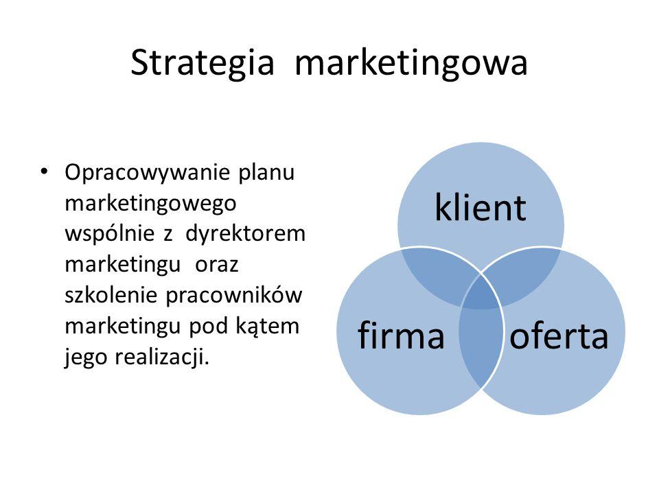 Strategia marketingowa Opracowywanie planu marketingowego wspólnie z dyrektorem marketingu oraz szkolenie pracowników marketingu pod kątem jego realiz