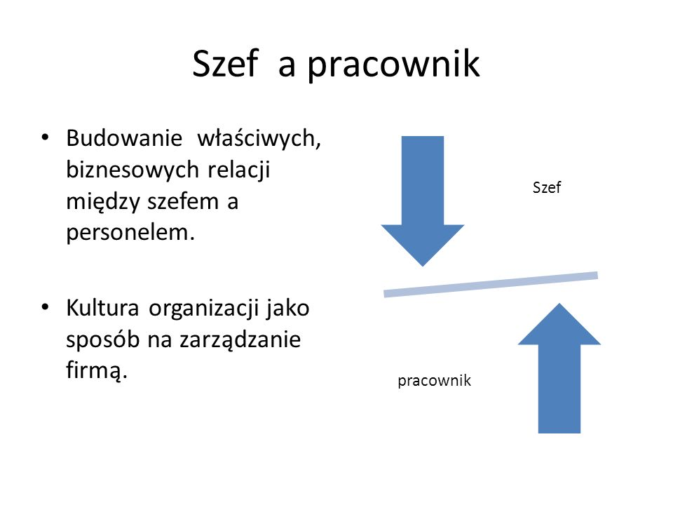 Szef a pracownik Budowanie właściwych, biznesowych relacji między szefem a personelem. Kultura organizacji jako sposób na zarządzanie firmą. Szef prac