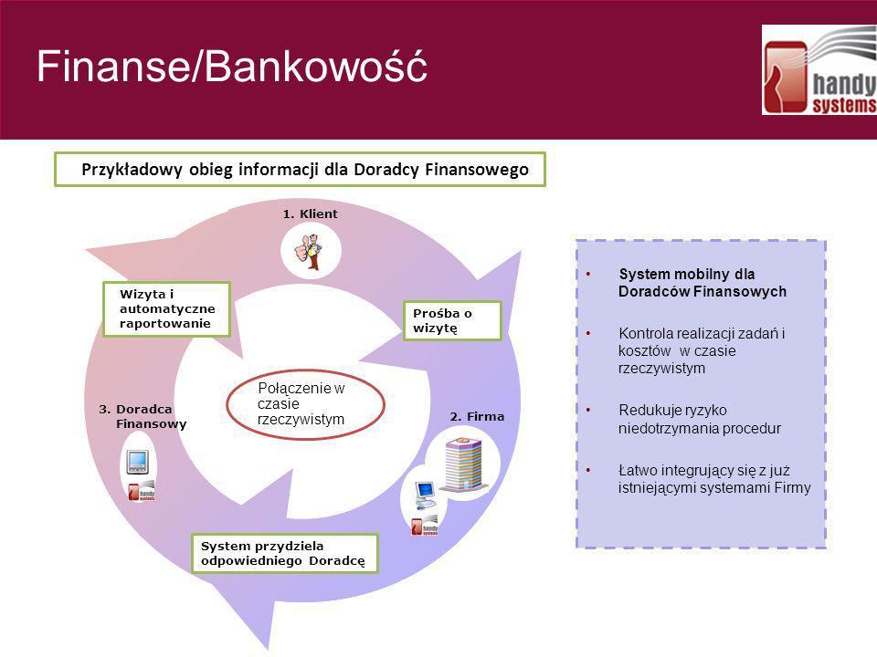 Finanse/Bankowość 1. Klient Prośba o wizytę 2. Firma System przydziela odpowiedniego Doradcę Wizyta i automatyczne raportowanie System mobilny dla Dor