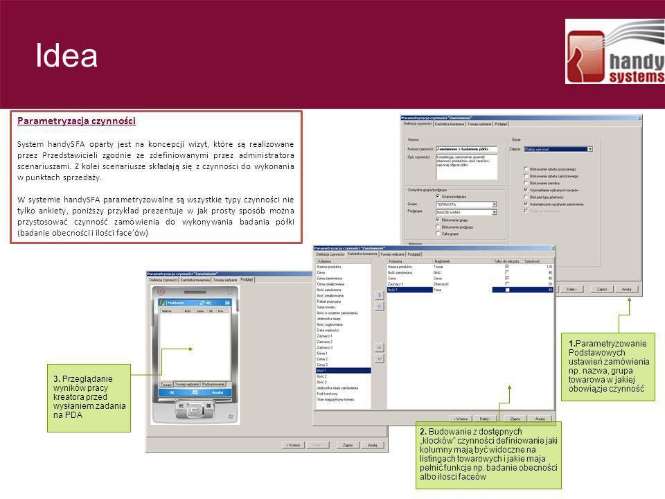 Rzut okiem - parametryzowanie Parametryzacja czynności System handySFA oparty jest na koncepcji wizyt, które są realizowane przez Przedstawicieli zgod