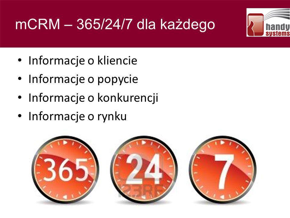 Contents Informacje o kliencie Informacje o popycie Informacje o konkurencji Informacje o rynku mCRM – 365/24/7 dla każdego