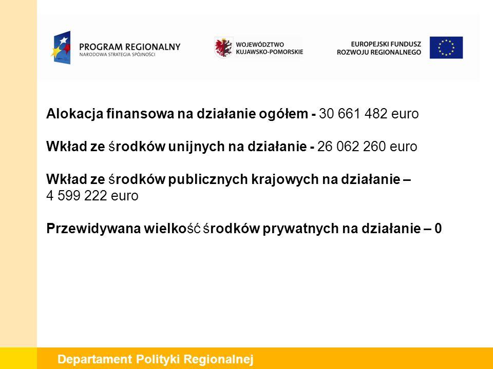 Departament Polityki Regionalnej Alokacja finansowa na działanie ogółem - 30 661 482 euro Wkład ze środków unijnych na działanie - 26 062 260 euro Wkład ze środków publicznych krajowych na działanie – 4 599 222 euro Przewidywana wielkość środków prywatnych na działanie – 0