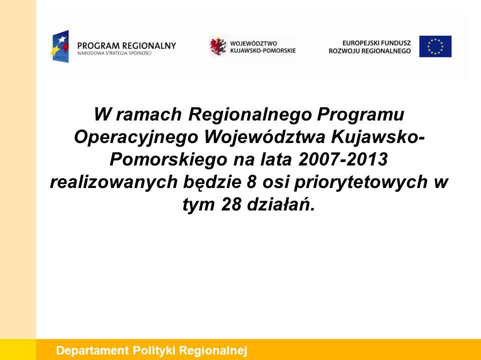 Departament Polityki Regionalnej Oś priorytetowa 3.
