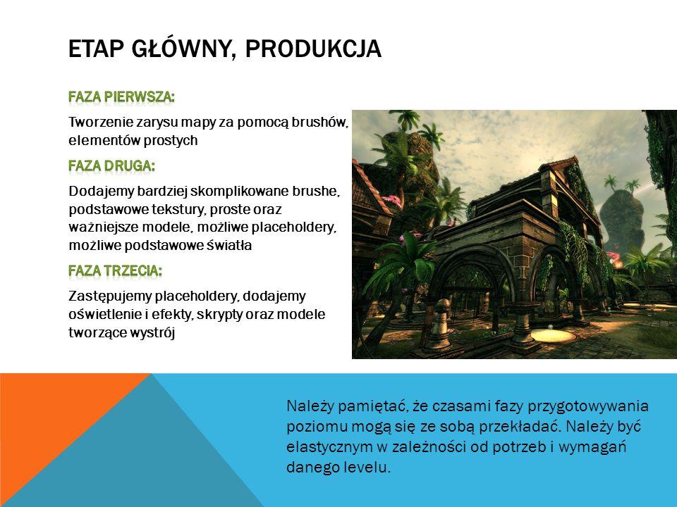SCORE: Wykonawca: Patryk Polewiak Kontakt: Polewiak.Patryk@gmail.comPolewiak.Patryk@gmail.com Tel: 533-609-010