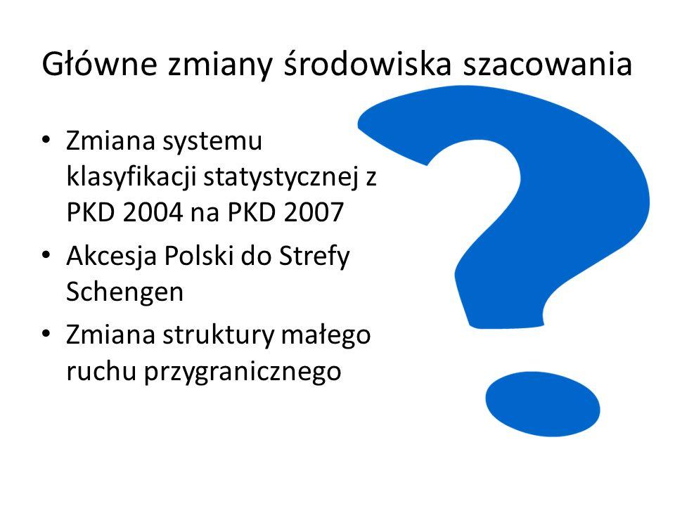 Główne zmiany środowiska szacowania Zmiana systemu klasyfikacji statystycznej z PKD 2004 na PKD 2007 Akcesja Polski do Strefy Schengen Zmiana struktur
