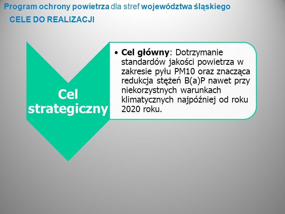 CELE DO REALIZACJI Program ochrony powietrza dla stref województwa śląskiego Cel strategiczny Cel główny: Dotrzymanie standardów jakości powietrza w z