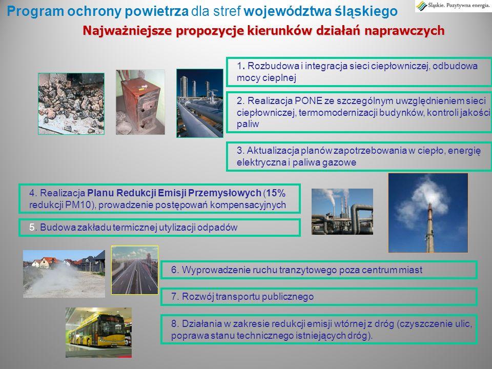 Najważniejsze propozycje kierunków działań naprawczych 2. Realizacja PONE ze szczególnym uwzględnieniem sieci ciepłowniczej, termomodernizacji budynkó