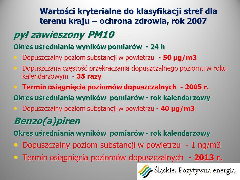 Wartości kryterialne do klasyfikacji stref dla terenu kraju – ochrona zdrowia, rok 2007 pył zawieszony PM10 Okres uśredniania wyników pomiarów - 24 h