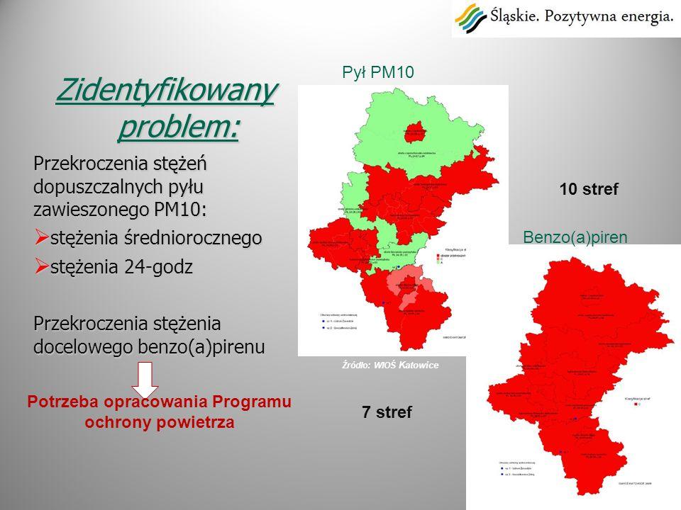 Program ochrony powietrza dla stref województwa śląskiego KONTEKST REALIZACJI PROJEKTU Problemy: jedne z najwyższych przekroczeń stężeń pyłu zawieszonego PM10 w Polsce jedne z najwyższych przekroczeń stężeń pyłu zawieszonego PM10 w Polsce największe w Polsce zagęszczenie ludności i przemysłu największe w Polsce zagęszczenie ludności i przemysłu opóźnienie w opracowaniu POP i wniosków derogacyjnych opóźnienie w opracowaniu POP i wniosków derogacyjnych kultura i tradycja węglowa Śląska kultura i tradycja węglowa Śląska