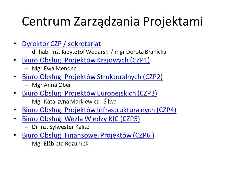 Centrum Zarządzania Projektami Dyrektor CZP / sekretariat – dr hab.