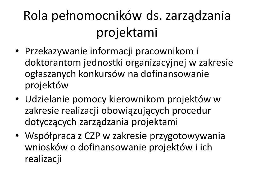 Rola pełnomocników ds.