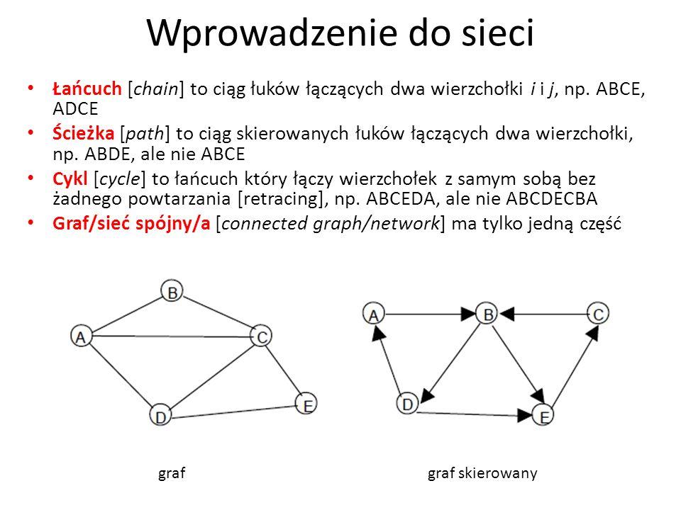 Wprowadzenie do sieci Łańcuch [chain] to ciąg łuków łączących dwa wierzchołki i i j, np. ABCE, ADCE Ścieżka [path] to ciąg skierowanych łuków łączącyc