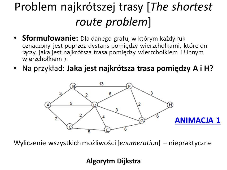Problem najkrótszej trasy [The shortest route problem] Sformułowanie: Dla danego grafu, w którym każdy łuk oznaczony jest poprzez dystans pomiędzy wie