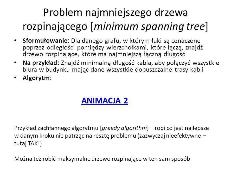 Problem najmniejszego drzewa rozpinającego [minimum spanning tree] Sformułowanie: Dla danego grafu, w którym łuki są oznaczone poprzez odległości pomi