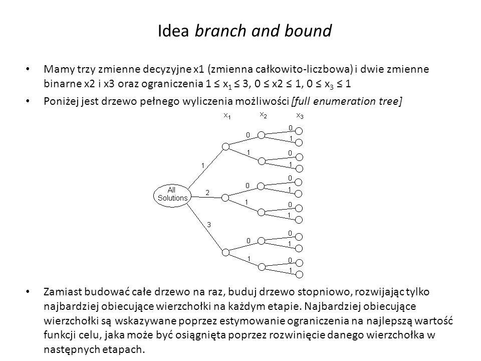 Podstawowe pojęcia Rozgałęzianie [Branching] Ograniczanie [Bounding] – Sądowanie [fathoming] Podcinanie [Prunning] Pojęcia: wierzchołek [node] każde częściowe lub pełne rozwiązanie liść [leaf node] pełne rozwiązanie pączek [bud node] częsciowe rozwiązanie dopuszczalne lub niedopuszczalne funkcja ograniczająca [bounding function] – metoda estymacji dla pączków, musi być optymistyczna rozgałęzianie [branching], rozwijanie [growing], ekspansja [expanding] wierzchołka – proces kreowania wierzchołków dzieci dla pączka tymczasowe rozwiązanie [incumbent] Trzy popularne systemy selekcji wierzchołków [node selection policy] Best-first / global-best node selection Depth-first Breadth-first System selekcji zmiennych [variable selection policy] Reguły przycinania pączków Reguła zakończenia algorytmu