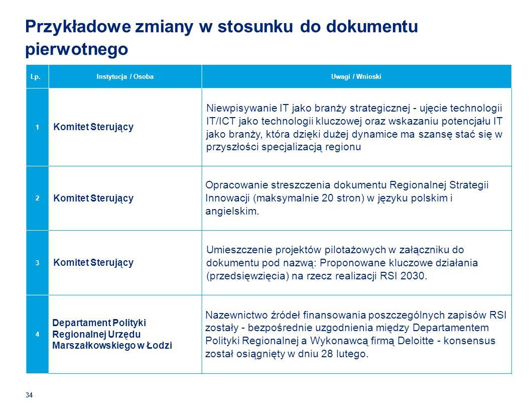Przykładowe zmiany w stosunku do dokumentu pierwotnego 34 Lp.