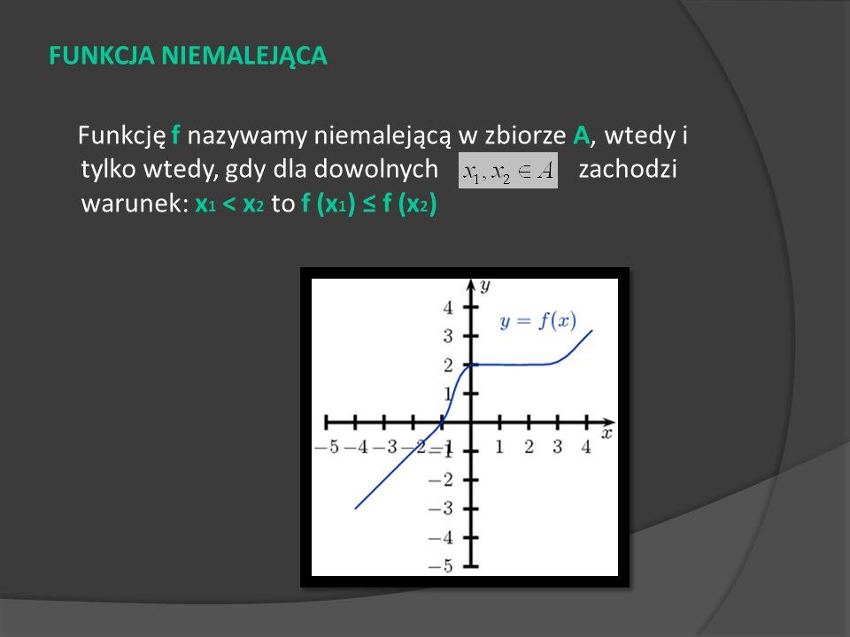 FUNKCJA NIEROSNĄCA Funkcję f nazywamy nierosnącą w zbiorze A, wtedy i tylko wtedy, gdy dla dowolnych zachodzi warunek: x 1 < x 2 to f (x 1 ) f (x 2 )