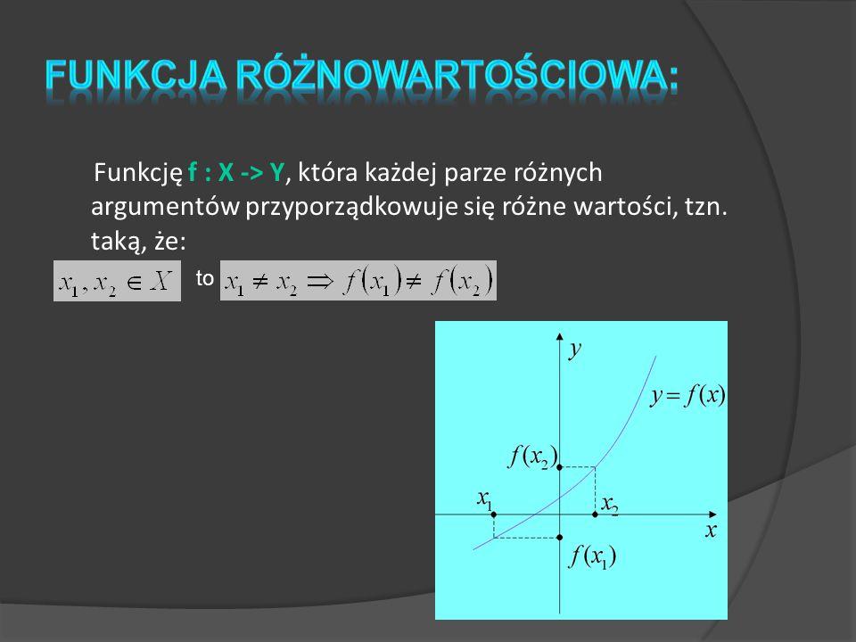 Funkcję f : X -> Y, która każdej parze różnych argumentów przyporządkowuje się różne wartości, tzn. taką, że: to