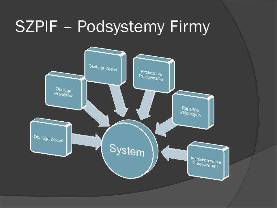SZPIF – Podsystemy Firmy