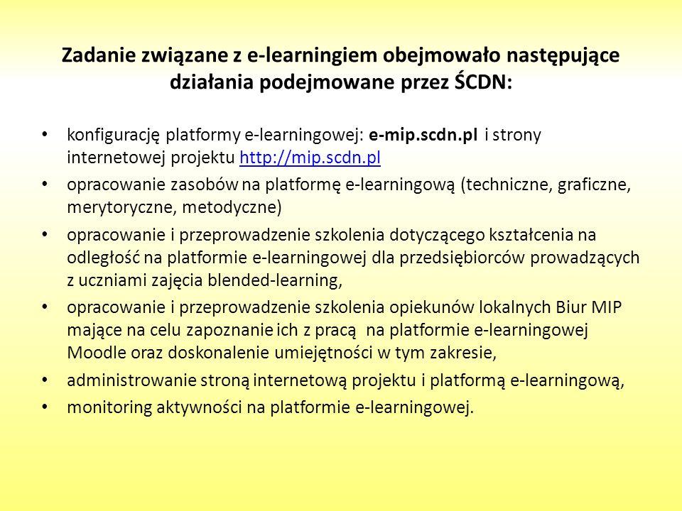 Zadanie związane z e-learningiem obejmowało następujące działania podejmowane przez ŚCDN: konfigurację platformy e-learningowej: e-mip.scdn.pl i strony internetowej projektu http://mip.scdn.plhttp://mip.scdn.pl opracowanie zasobów na platformę e-learningową (techniczne, graficzne, merytoryczne, metodyczne) opracowanie i przeprowadzenie szkolenia dotyczącego kształcenia na odległość na platformie e-learningowej dla przedsiębiorców prowadzących z uczniami zajęcia blended-learning, opracowanie i przeprowadzenie szkolenia opiekunów lokalnych Biur MIP mające na celu zapoznanie ich z pracą na platformie e-learningowej Moodle oraz doskonalenie umiejętności w tym zakresie, administrowanie stroną internetową projektu i platformą e-learningową, monitoring aktywności na platformie e-learningowej.