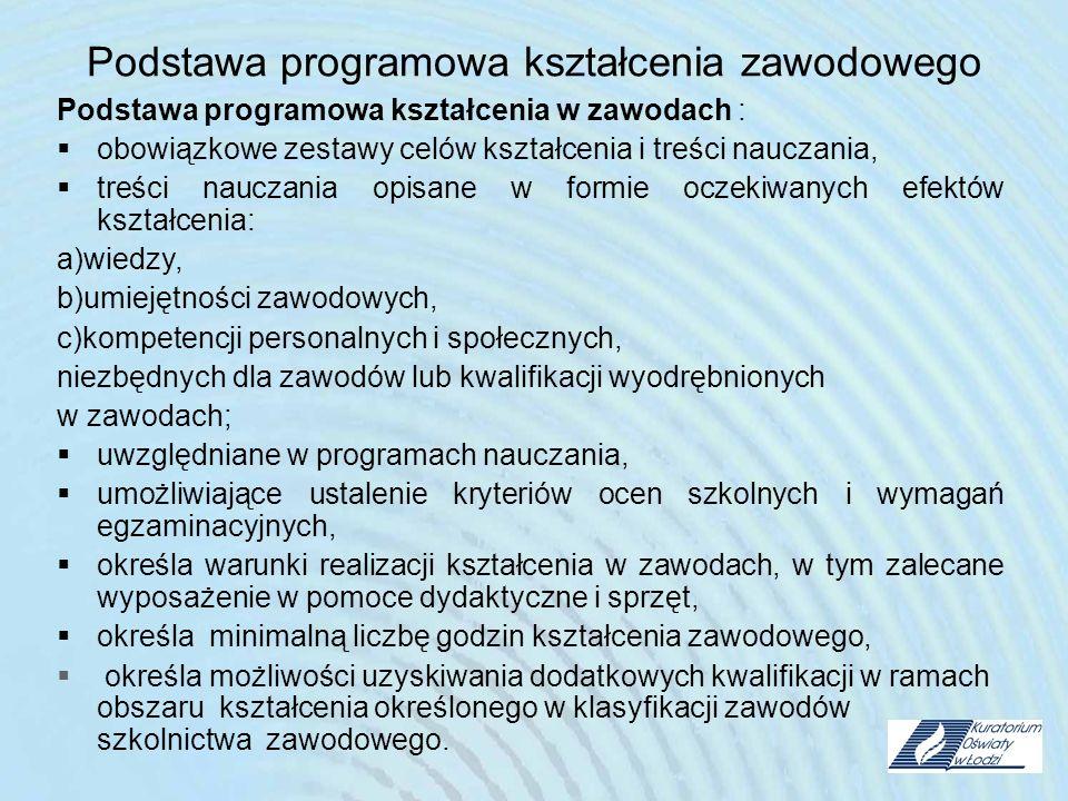 Podstawa programowa kształcenia zawodowego Podstawa programowa kształcenia w zawodach : obowiązkowe zestawy celów kształcenia i treści nauczania, treś