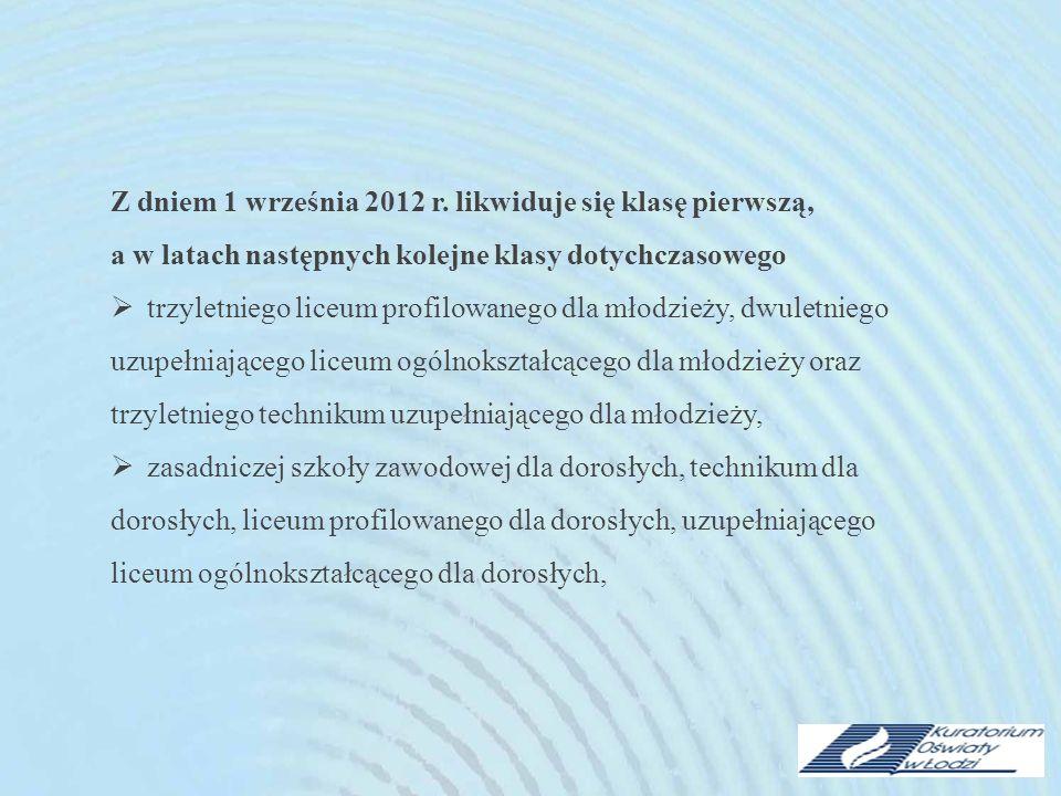 Organizacja pracy szkół od 1 września 2012 roku Program nauczania dla zawodu