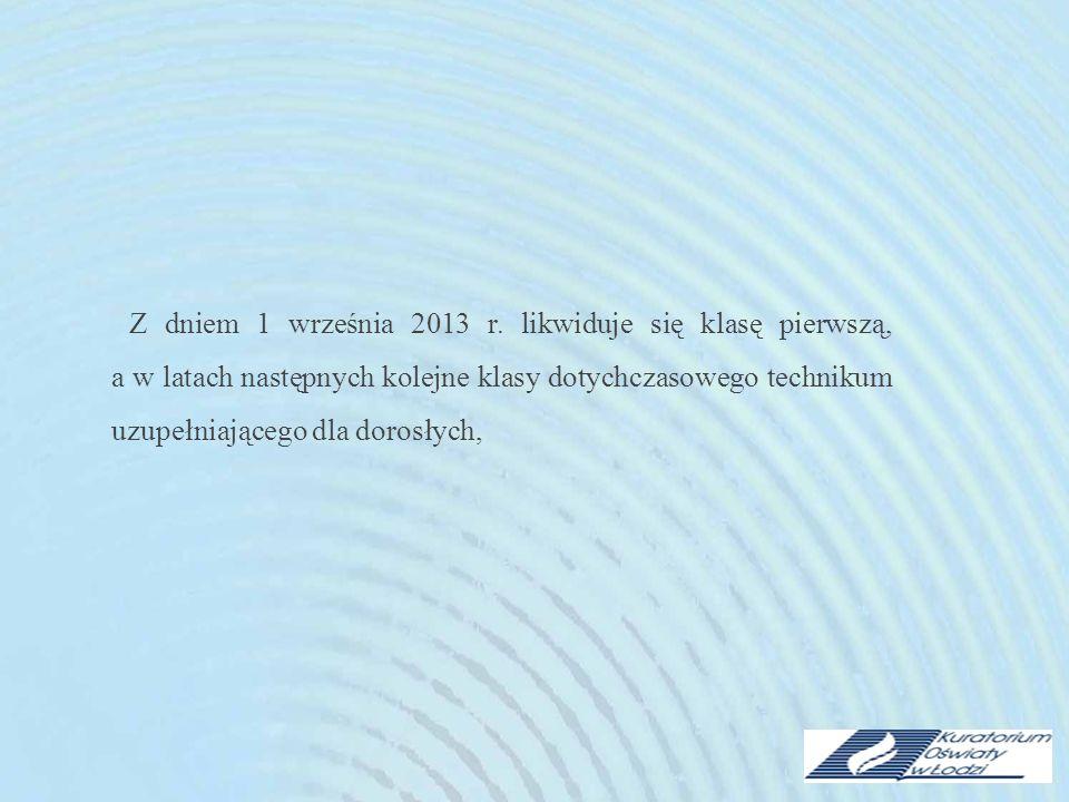 Akty prawne normujące funkcjonowanie szkoły Rozporządzenie Ministra Edukacji Narodowej i Sportu z dnia 20 lutego 2004 r.
