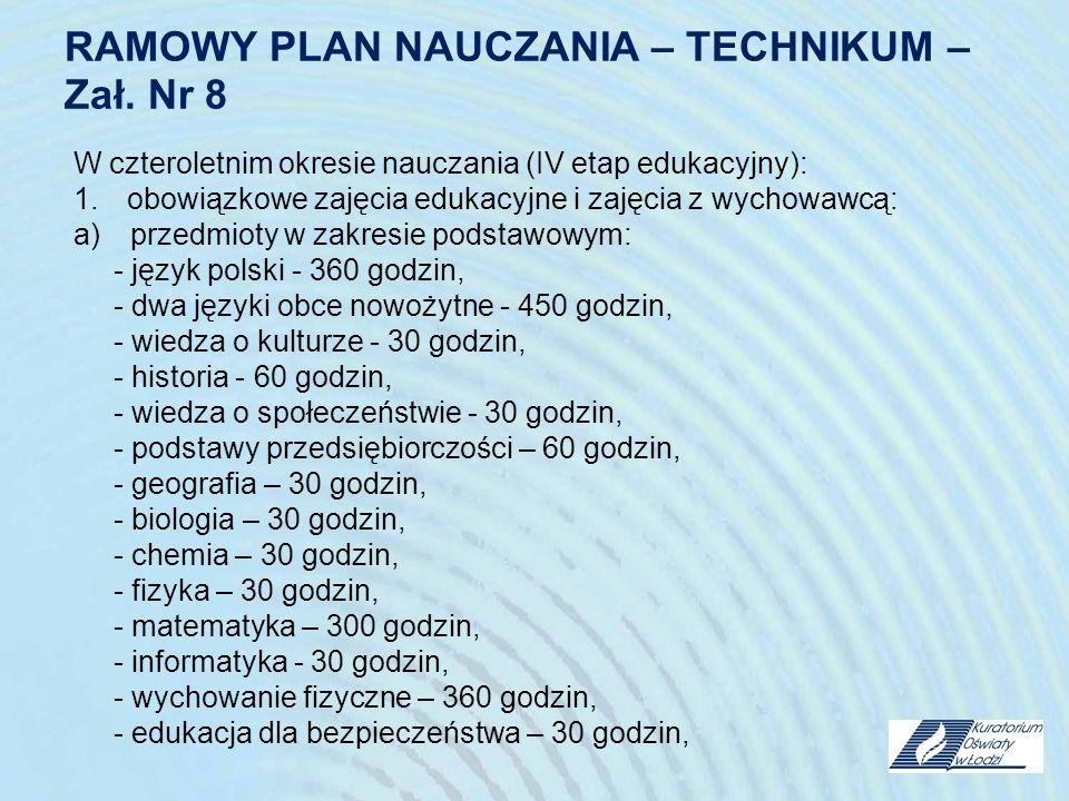RAMOWY PLAN NAUCZANIA – TECHNIKUM – Zał. Nr 8 W czteroletnim okresie nauczania (IV etap edukacyjny): 1.obowiązkowe zajęcia edukacyjne i zajęcia z wych
