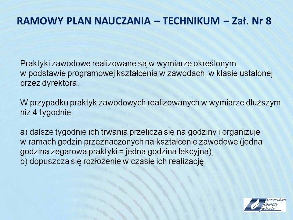RAMOWY PLAN NAUCZANIA – TECHNIKUM – Zał. Nr 8 Praktyki zawodowe realizowane są w wymiarze określonym w podstawie programowej kształcenia w zawodach, w